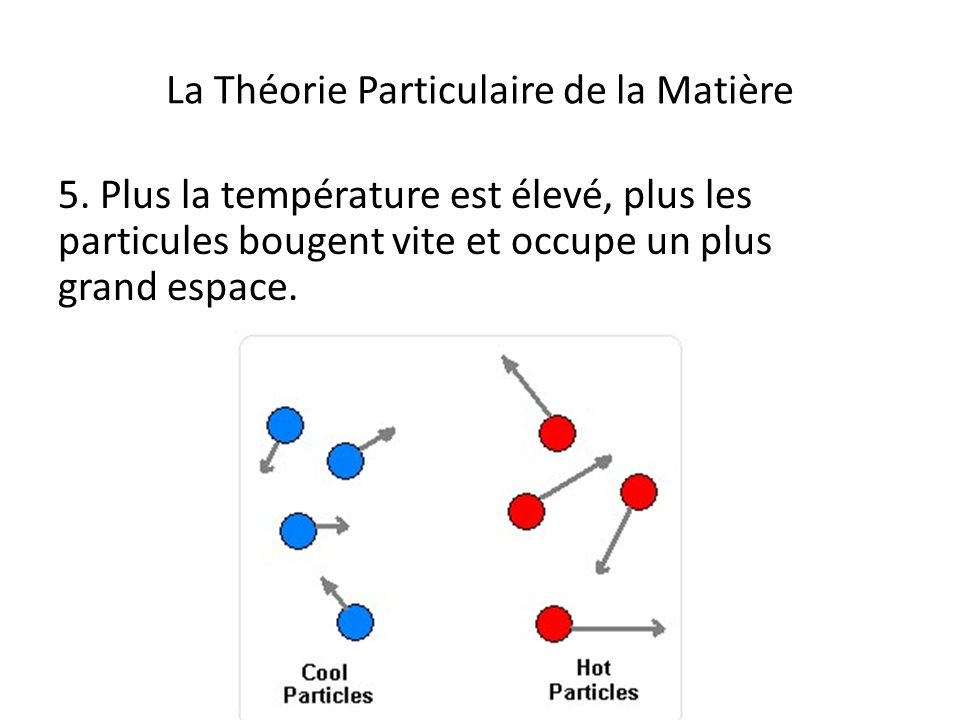 La Théorie Particulaire de la Matière 5. Plus la température est élevé, plus les particules bougent vite et occupe un plus grand espace.