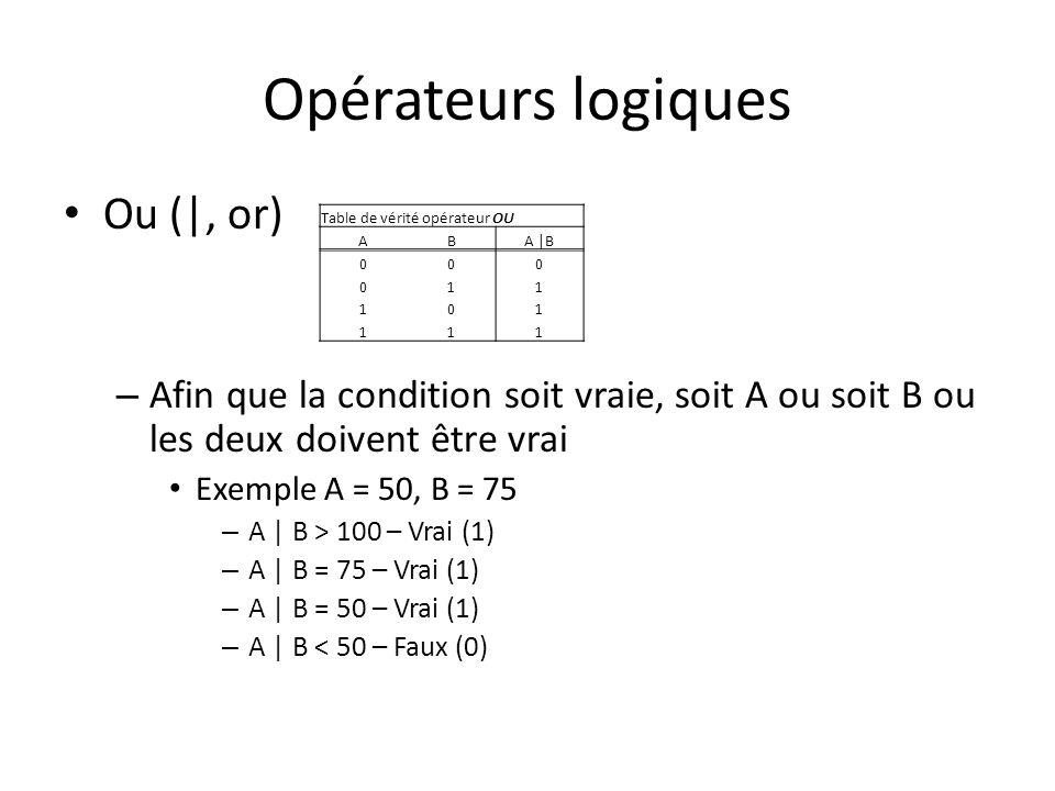 Opérateurs logiques Ou (|, or) – Afin que la condition soit vraie, soit A ou soit B ou les deux doivent être vrai Exemple A = 50, B = 75 – A | B > 100 – Vrai (1) – A | B = 75 – Vrai (1) – A | B = 50 – Vrai (1) – A | B < 50 – Faux (0) Table de vérité opérateur OU ABA |B 000 011 101 111