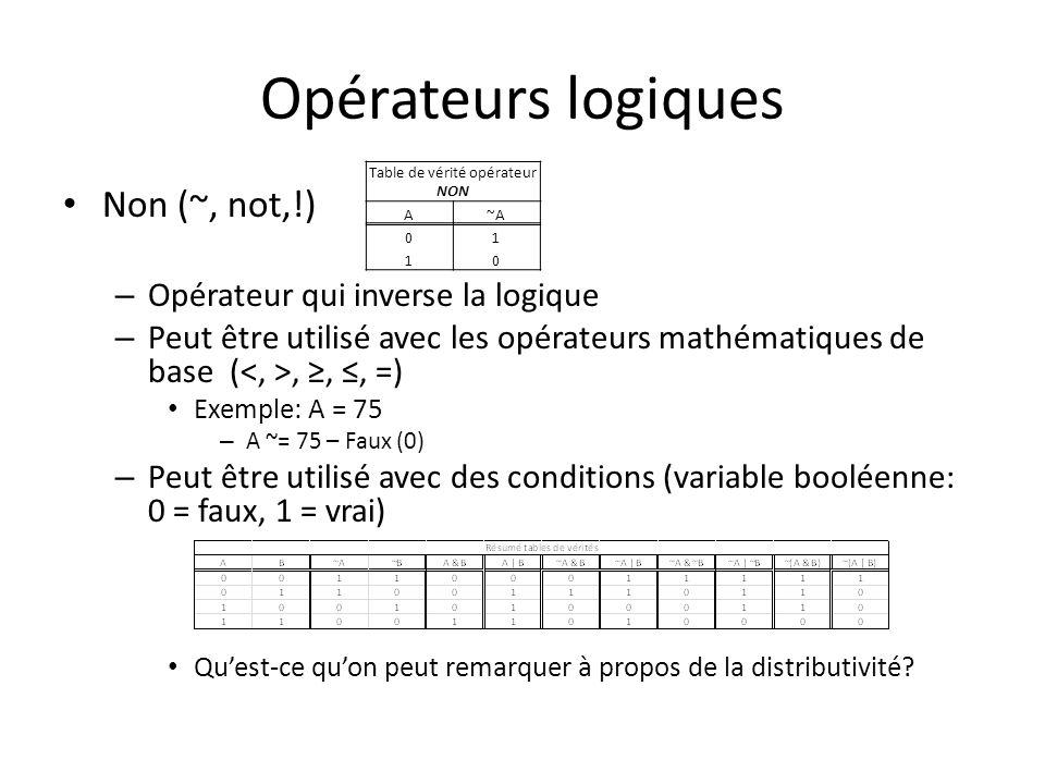 Opérateurs logiques Non (~, not,!) – Opérateur qui inverse la logique – Peut être utilisé avec les opérateurs mathématiques de base (,,, =) Exemple: A = 75 – A ~= 75 – Faux (0) – Peut être utilisé avec des conditions (variable booléenne: 0 = faux, 1 = vrai) Quest-ce quon peut remarquer à propos de la distributivité.