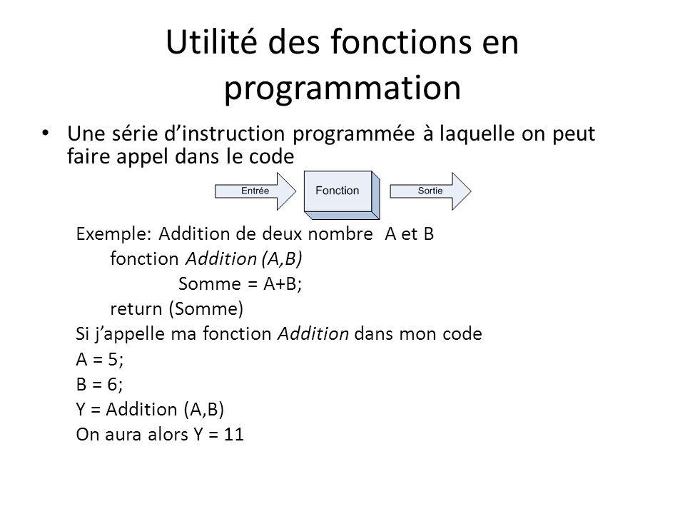Utilité des fonctions en programmation Une série dinstruction programmée à laquelle on peut faire appel dans le code Exemple: Addition de deux nombre A et B fonction Addition (A,B) Somme = A+B; return (Somme) Si jappelle ma fonction Addition dans mon code A = 5; B = 6; Y = Addition (A,B) On aura alors Y = 11