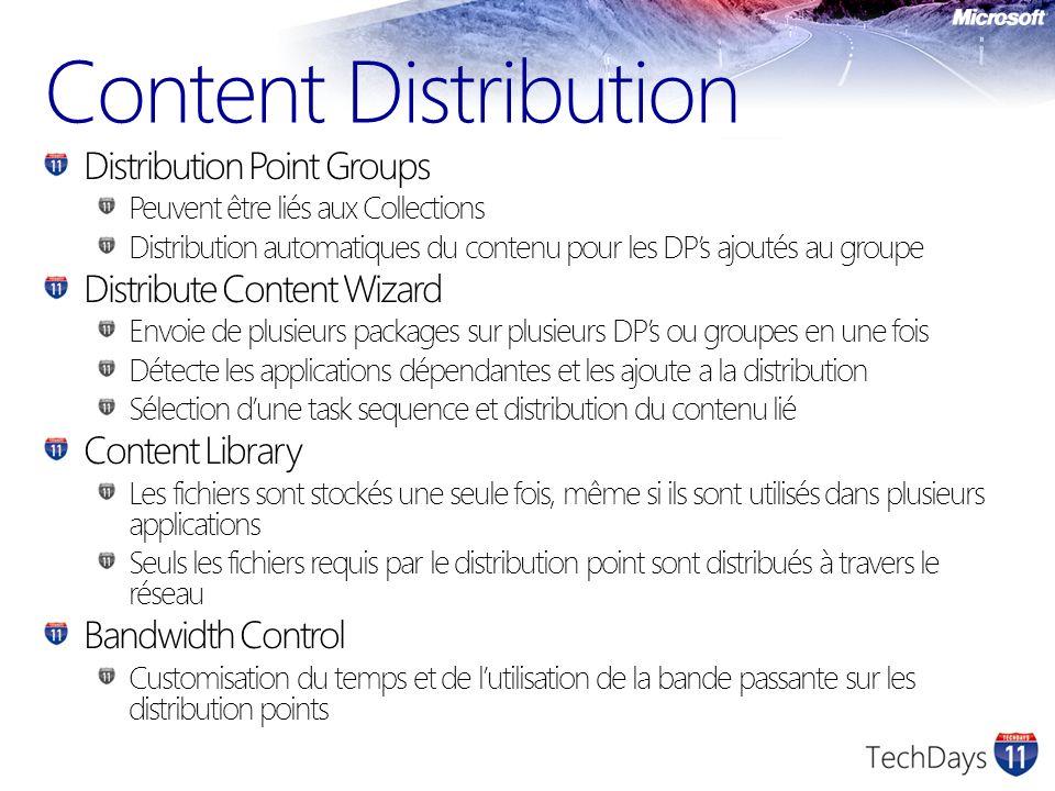 Content Distribution Distribution Point Groups Peuvent être liés aux Collections Distribution automatiques du contenu pour les DPs ajoutés au groupe D
