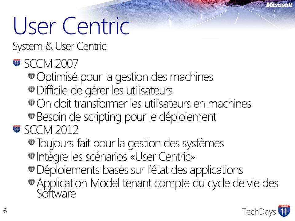 User Centric System & User Centric SCCM 2007 Optimisé pour la gestion des machines Difficile de gérer les utilisateurs On doit transformer les utilisa