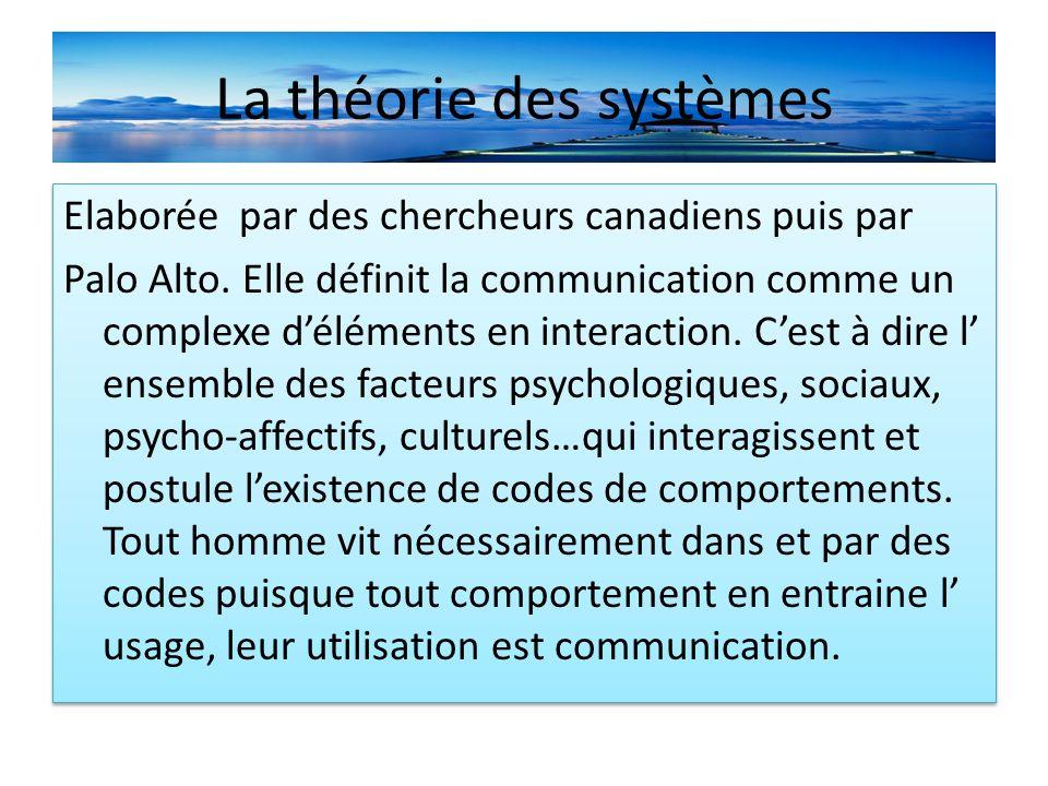 La théorie des systèmes Elaborée par des chercheurs canadiens puis par Palo Alto.