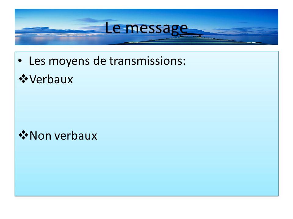 Le message Les moyens de transmissions: Verbaux Non verbaux Les moyens de transmissions: Verbaux Non verbaux