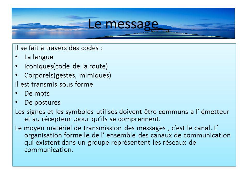 Le message Il se fait à travers des codes : La langue Iconiques(code de la route) Corporels(gestes, mimiques) Il est transmis sous forme De mots De postures Les signes et les symboles utilisés doivent être communs a l émetteur et au récepteur,pour quils se comprennent.