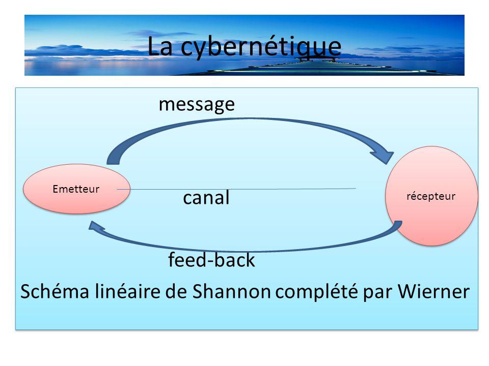 La cybernétique Le feed-back est un processus qui tend à montrer que dans toute communication, nous sommes tous émetteur et récepteur.