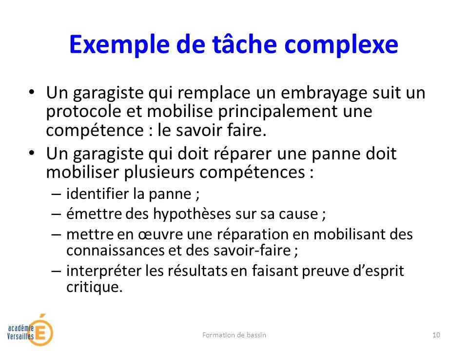 Exemple de tâche complexe Un garagiste qui remplace un embrayage suit un protocole et mobilise principalement une compétence : le savoir faire. Un gar