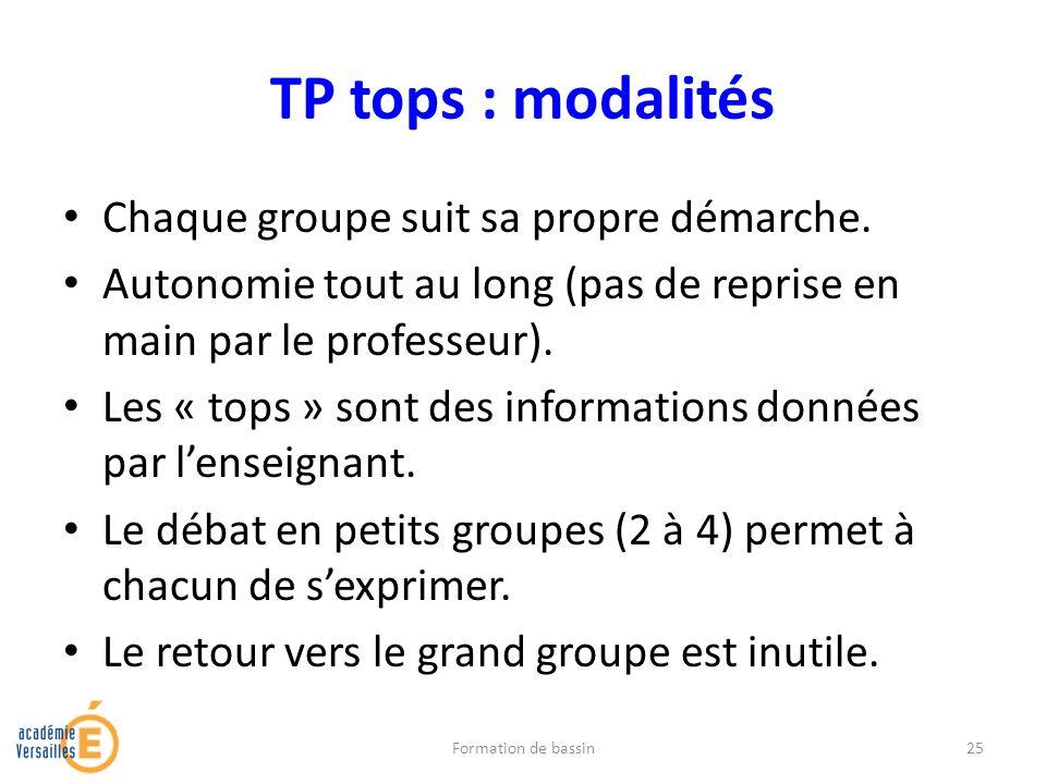 TP tops : modalités Chaque groupe suit sa propre démarche. Autonomie tout au long (pas de reprise en main par le professeur). Les « tops » sont des in