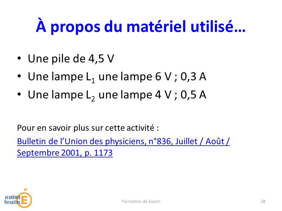 À propos du matériel utilisé… Une pile de 4,5 V Une lampe L 1 une lampe 6 V ; 0,3 A Une lampe L 2 une lampe 4 V ; 0,5 A Pour en savoir plus sur cette