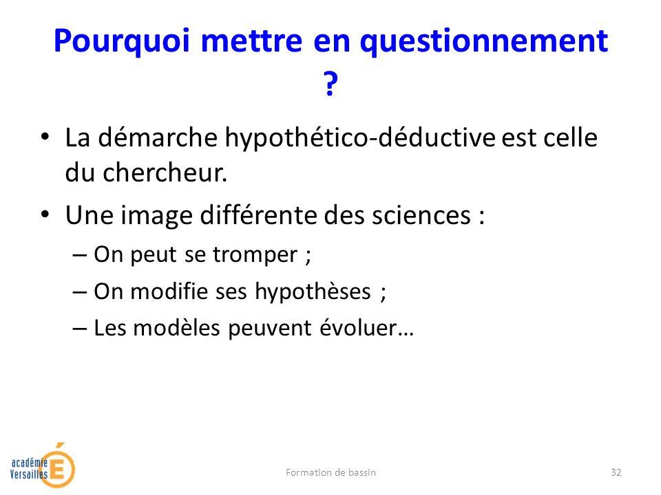 Pourquoi mettre en questionnement ? La démarche hypothético-déductive est celle du chercheur. Une image différente des sciences : – On peut se tromper