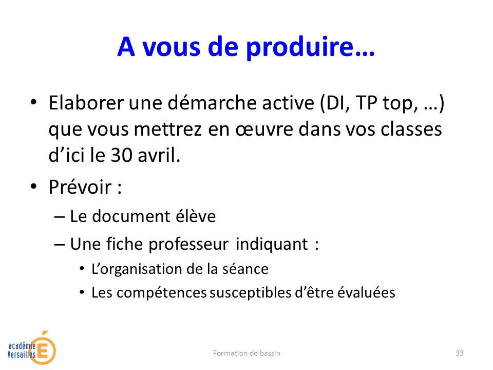 A vous de produire… Elaborer une démarche active (DI, TP top, …) que vous mettrez en œuvre dans vos classes dici le 30 avril. Prévoir : – Le document