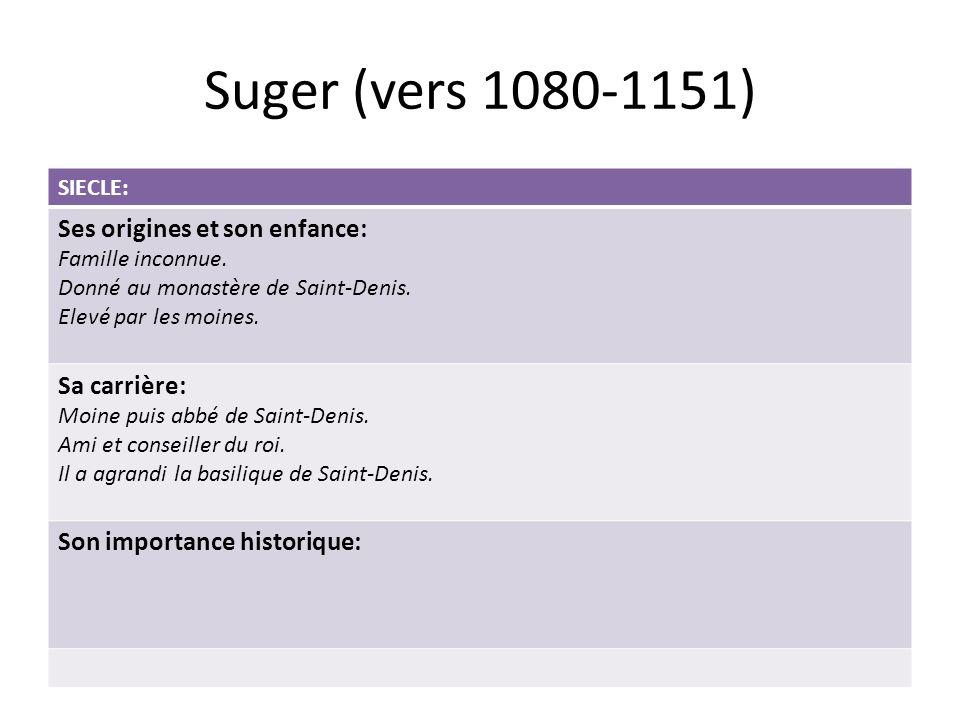 Suger (vers 1080-1151) SIECLE: Ses origines et son enfance: Famille inconnue. Donné au monastère de Saint-Denis. Elevé par les moines. Sa carrière: Mo