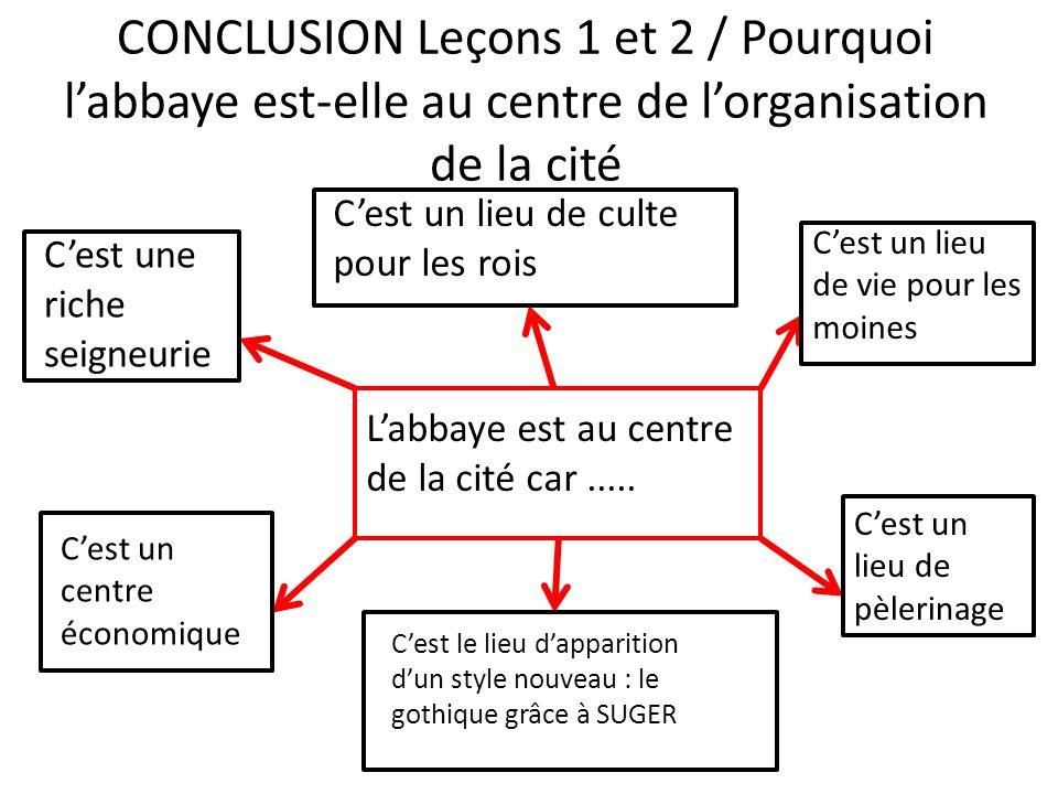 CONCLUSION Leçons 1 et 2 / Pourquoi labbaye est-elle au centre de lorganisation de la cité Labbaye est au centre de la cité car..... Cest un lieu de v