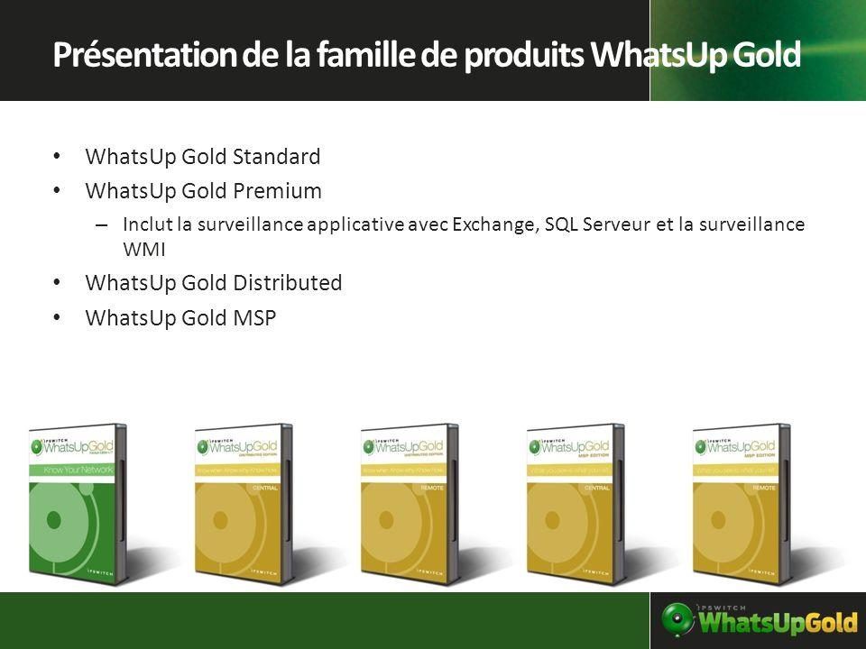 Présentation de la famille de produits WhatsUp Gold WhatsUp Gold Standard WhatsUp Gold Premium – Inclut la surveillance applicative avec Exchange, SQL