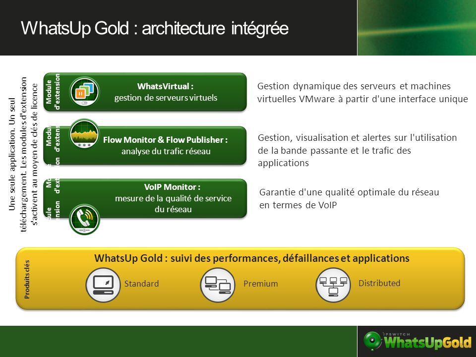 VoIP Monitor : mesure de la qualité de service du réseau VoIP Monitor : mesure de la qualité de service du réseau Module d'extension WhatsVirtual : ge