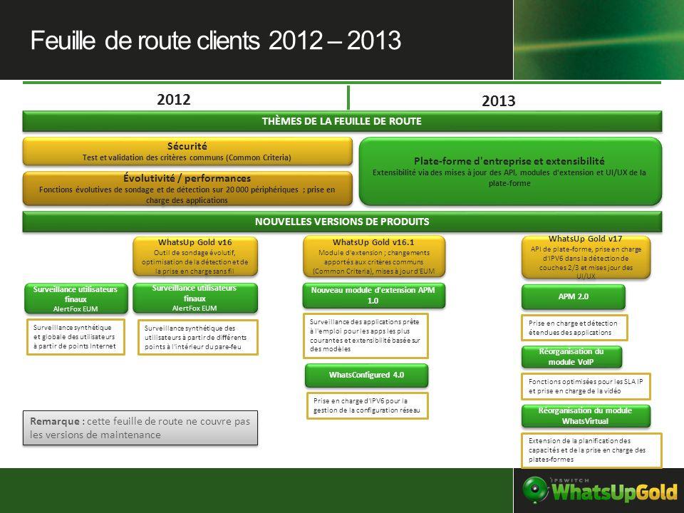 2012 2013 Sécurité Test et validation des critères communs (Common Criteria) Sécurité Test et validation des critères communs (Common Criteria) Évolut
