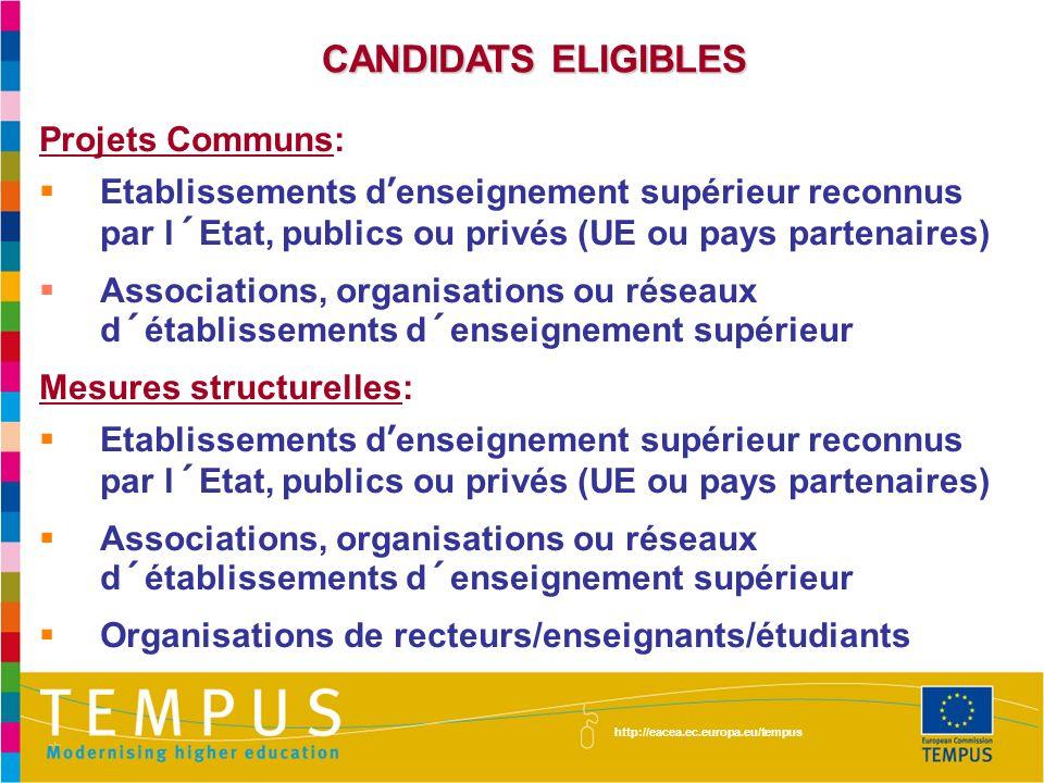 CANDIDATS ELIGIBLES Projets Communs: Etablissements denseignement supérieur reconnus par l´Etat, publics ou privés (UE ou pays partenaires) Associations, organisations ou réseaux d´établissements d´enseignement supérieur Mesures structurelles: Etablissements denseignement supérieur reconnus par l´Etat, publics ou privés (UE ou pays partenaires) Associations, organisations ou réseaux d´établissements d´enseignement supérieur Organisations de recteurs/enseignants/étudiants http://eacea.ec.europa.eu/tempus