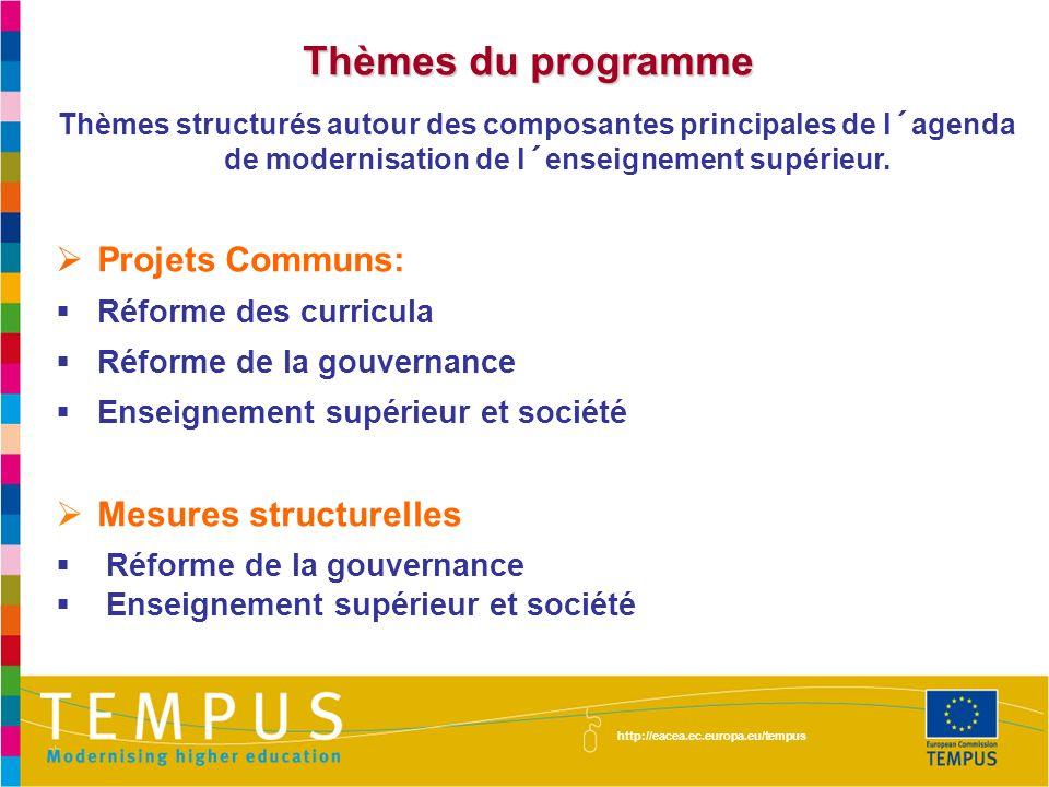 Thèmes du programme Thèmes structurés autour des composantes principales de l´agenda de modernisation de l´enseignement supérieur.