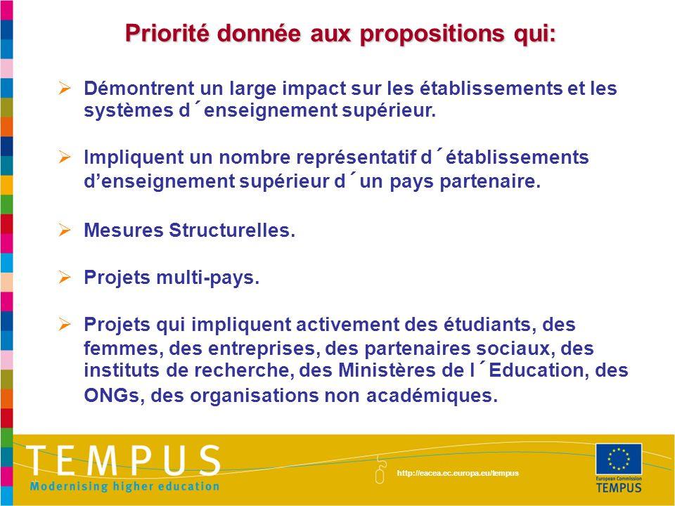 Priorité donnée aux propositions qui: Démontrent un large impact sur les établissements et les systèmes d´enseignement supérieur.