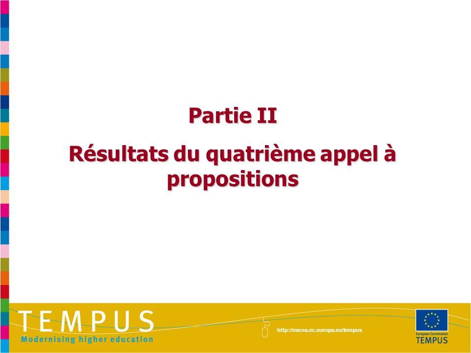 Partie II Résultats du quatrième appel à propositions http://eacea.ec.europa.eu/tempus