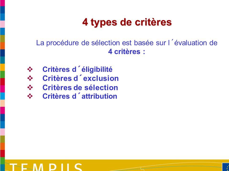 38 La procédure de sélection est basée sur l´évaluation de 4 critères : Critères d´éligibilité Critères d´exclusion Critères de sélection Critères d´attribution 4 types de critères