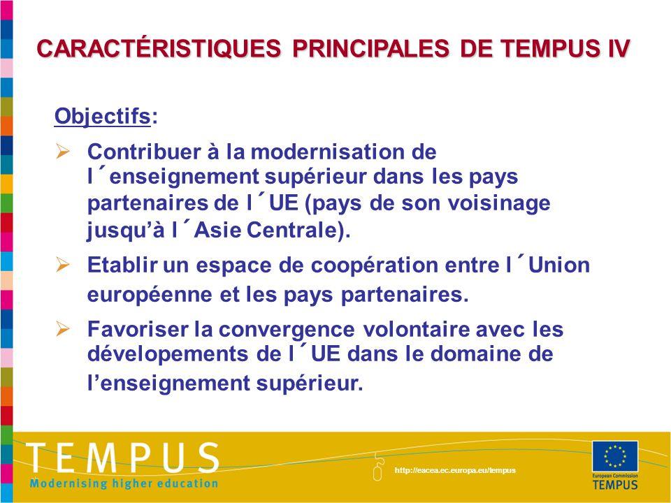 CARACTÉRISTIQUES PRINCIPALES DE TEMPUS IV Objectifs: Contribuer à la modernisation de l´enseignement supérieur dans les pays partenaires de l´UE (pays de son voisinage jusquà l´Asie Centrale).
