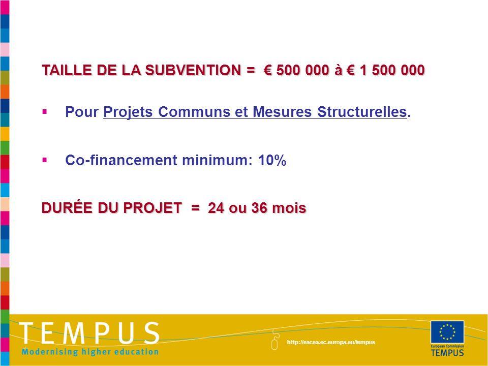 TAILLE DE LA SUBVENTION = 500 000 à 1 500 000 Pour Projets Communs et Mesures Structurelles.