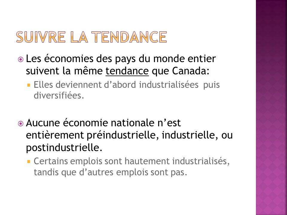 Les économies des pays du monde entier suivent la même tendance que Canada: Elles deviennent dabord industrialisées puis diversifiées.