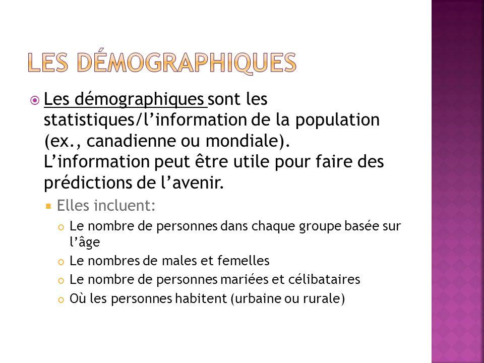 Les démographiques sont les statistiques/linformation de la population (ex., canadienne ou mondiale).