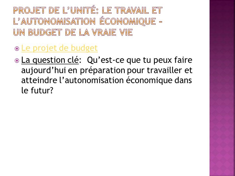 Le projet de budget La question clé: Quest-ce que tu peux faire aujourdhui en préparation pour travailler et atteindre lautonomisation économique dans le futur