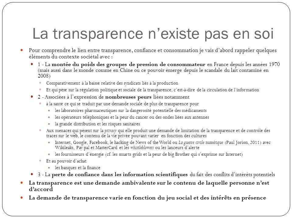 La transparence nexiste pas en soi Pour comprendre le lien entre transparence, confiance et consommation je vais dabord rappeler quelques éléments du