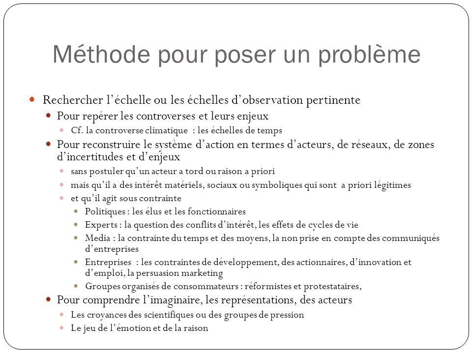 Méthode pour poser un problème Rechercher léchelle ou les échelles dobservation pertinente Pour repérer les controverses et leurs enjeux Cf. la contro