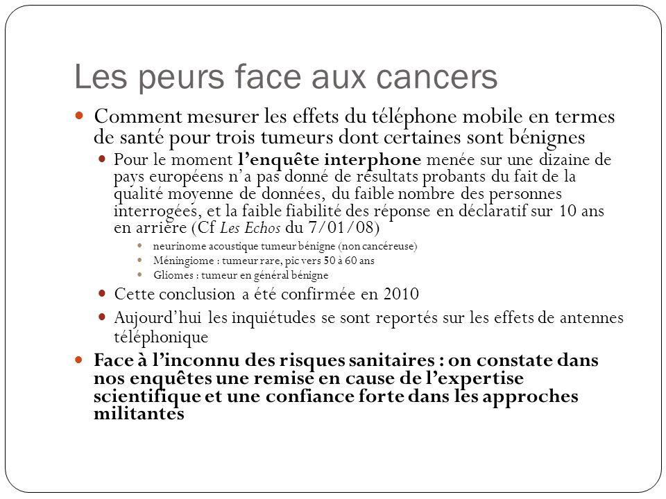 Les peurs face aux cancers Comment mesurer les effets du téléphone mobile en termes de santé pour trois tumeurs dont certaines sont bénignes Pour le m