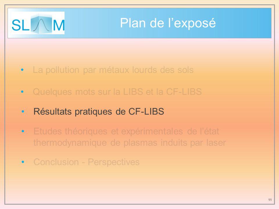 Plan de lexposé 11 Quelques mots sur la LIBS et la CF-LIBS Résultats pratiques de CF-LIBS Etudes théoriques et expérimentales de létat thermodynamique