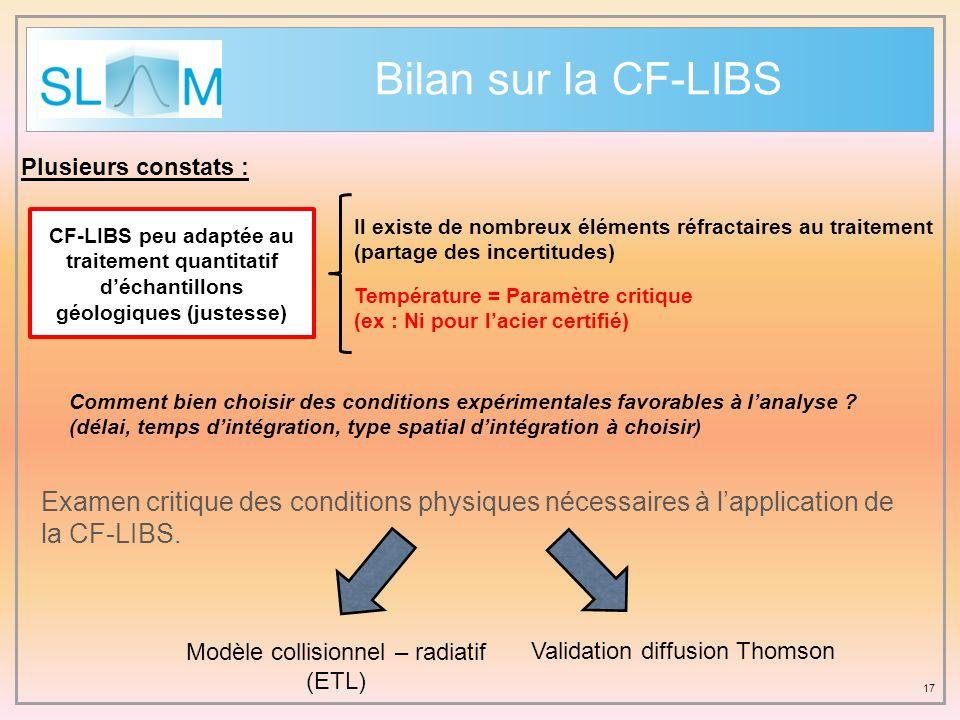 Bilan sur la CF-LIBS 17 Examen critique des conditions physiques nécessaires à lapplication de la CF-LIBS. Modèle collisionnel – radiatif (ETL) Valida