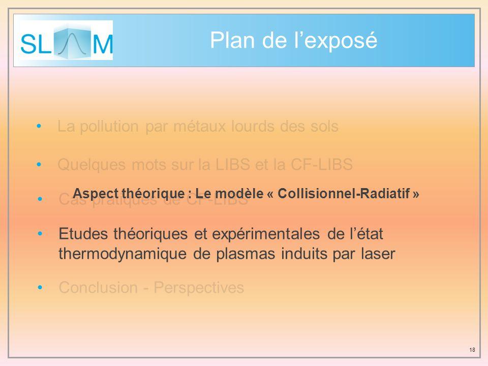 Plan de lexposé 18 Quelques mots sur la LIBS et la CF-LIBS Cas pratiques de CF-LIBS Etudes théoriques et expérimentales de létat thermodynamique de pl