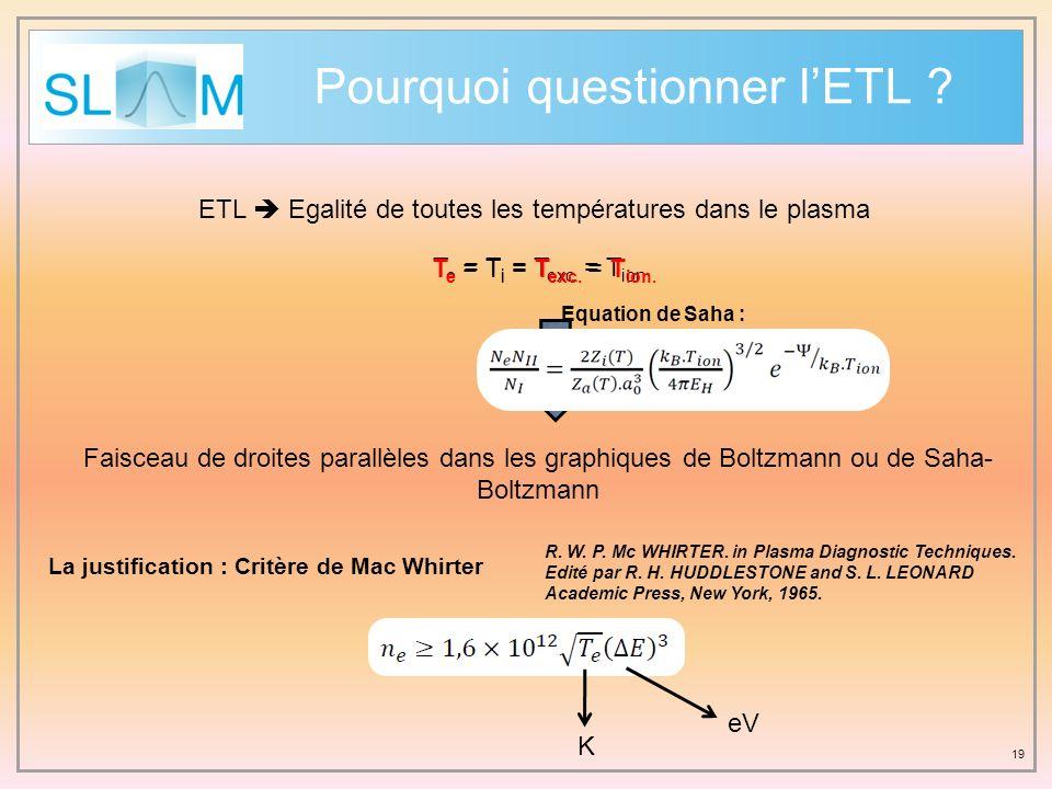 Pourquoi questionner lETL ? 19 ETL Egalité de toutes les températures dans le plasma T e = T i = T exc. = T ion. Faisceau de droites parallèles dans l