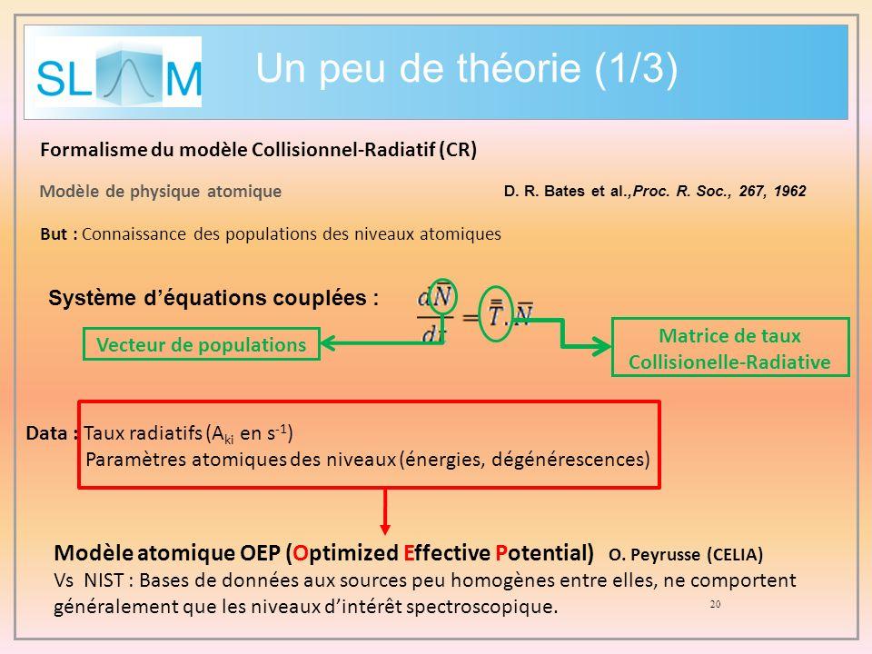 Un peu de théorie (1/3) Modèle de physique atomique Système déquations couplées : Modèle atomique OEP (Optimized Effective Potential) O. Peyrusse (CEL