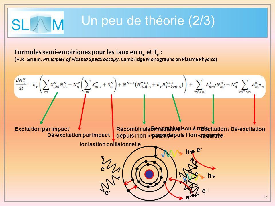 Un peu de théorie (2/3) 21 Formules semi-empiriques pour les taux en n e et T e : (H.R. Griem, Principles of Plasma Spectroscopy, Cambridge Monographs