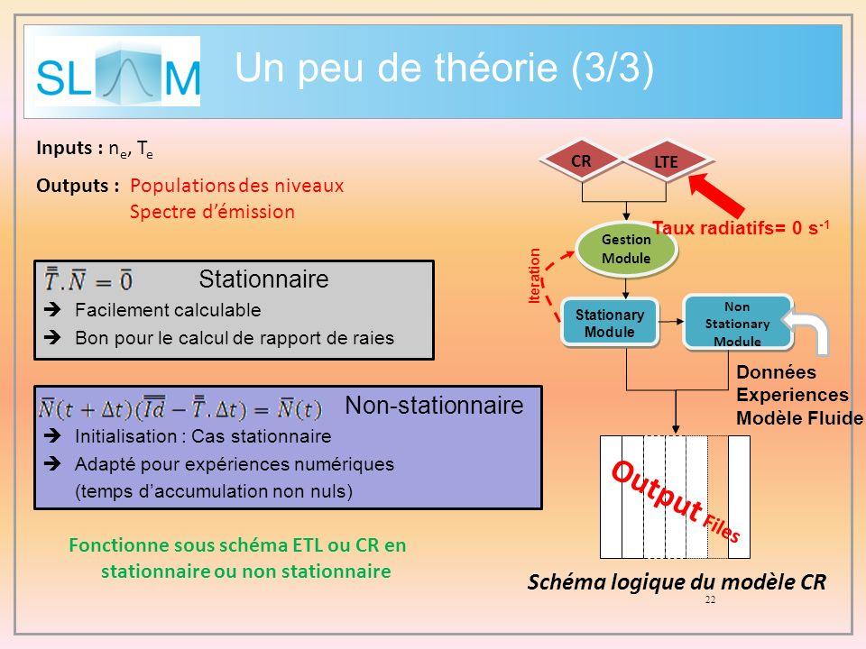 Non-stationnaire Initialisation : Cas stationnaire Adapté pour expériences numériques (temps daccumulation non nuls) Stationnaire Facilement calculabl