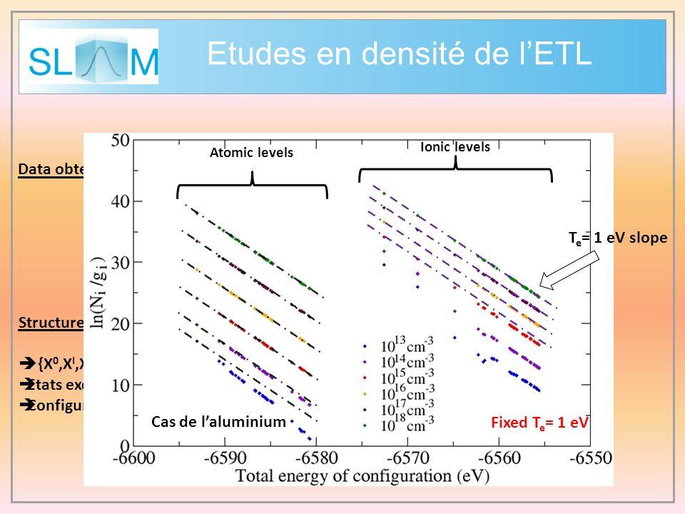 Etudes en densité de lETL 23 Data obtenues pour : Aluminium (Z=13) Argon (Z=18) Cadmium (Z=48) Structures simulées : {X 0,X I,X II } avec X : Al, Ar,