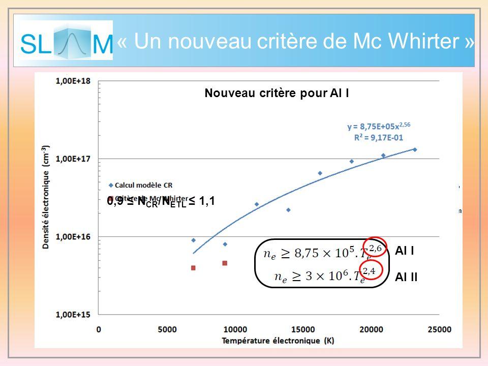 24 « Un nouveau critère de Mc Whirter » 10 16 cm -3 Aluminium 2.10 16 cm -3 Cadmium 5.10 16 cm -3 Argon « HLTE » LTE Nouveau critère pour Al I Al I Al
