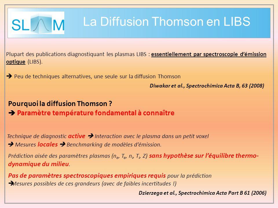 Pourquoi la diffusion Thomson ? Paramètre température fondamental à connaître Technique de diagnostic active Interaction avec le plasma dans un petit