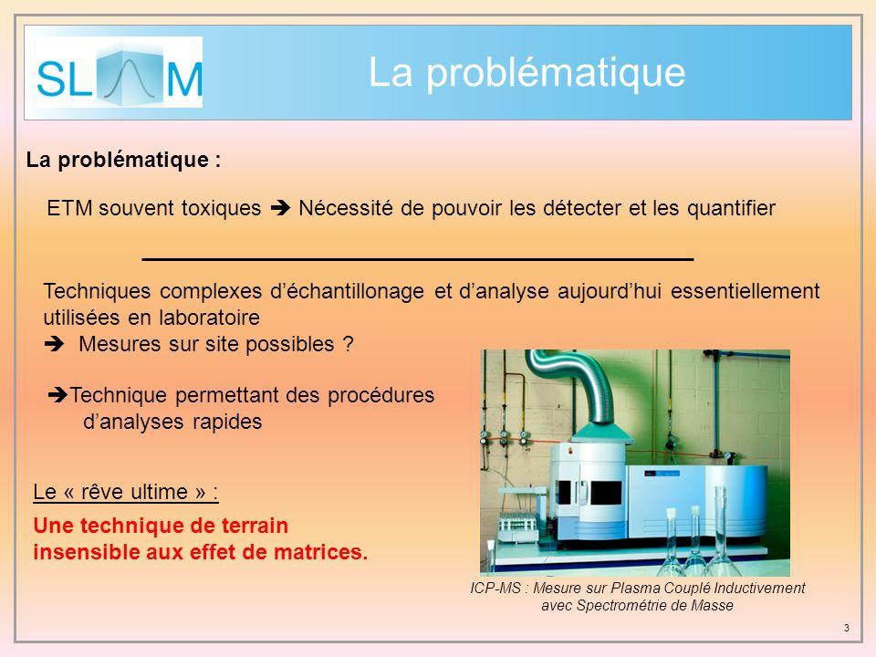 3 La problématique La problématique : Techniques complexes déchantillonage et danalyse aujourdhui essentiellement utilisées en laboratoire Mesures sur
