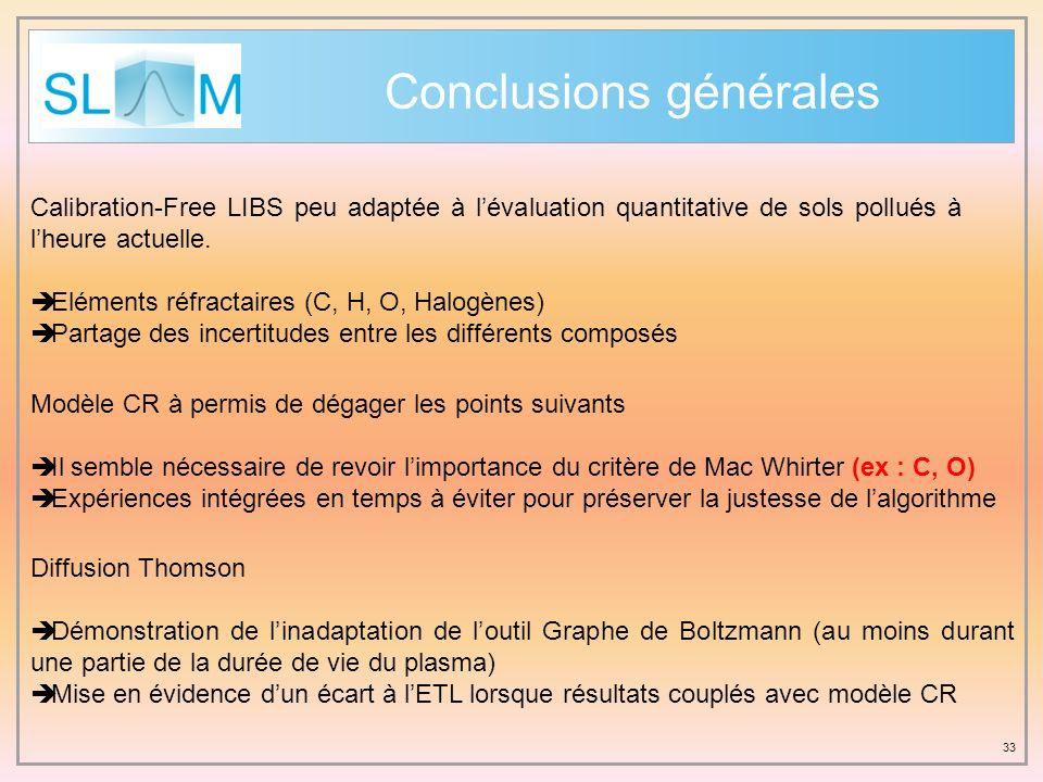 33 Conclusions générales Calibration-Free LIBS peu adaptée à lévaluation quantitative de sols pollués à lheure actuelle. Eléments réfractaires (C, H,