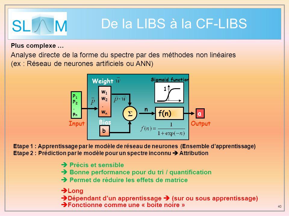 40 De la LIBS à la CF-LIBS Plus complexe … Analyse directe de la forme du spectre par des méthodes non linéaires (ex : Réseau de neurones artificiels