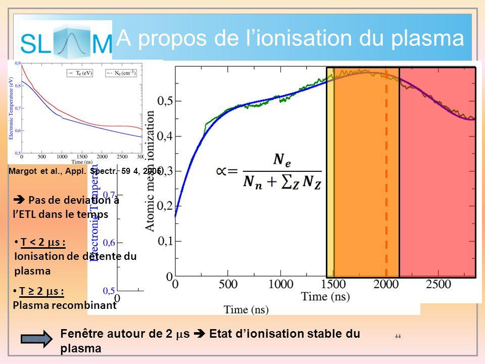 44 A propos de lionisation du plasma Margot et al., Appl. Spectr. 59 4, 2005 Pas de deviation à lETL dans le temps T < 2 s : Ionisation de détente du