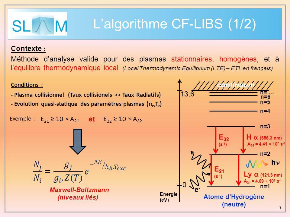 Lalgorithme CF-LIBS (1/2) 9 Contexte : Méthode danalyse valide pour des plasmas stationnaires, homogènes, et à léquilibre thermodynamique local (Local