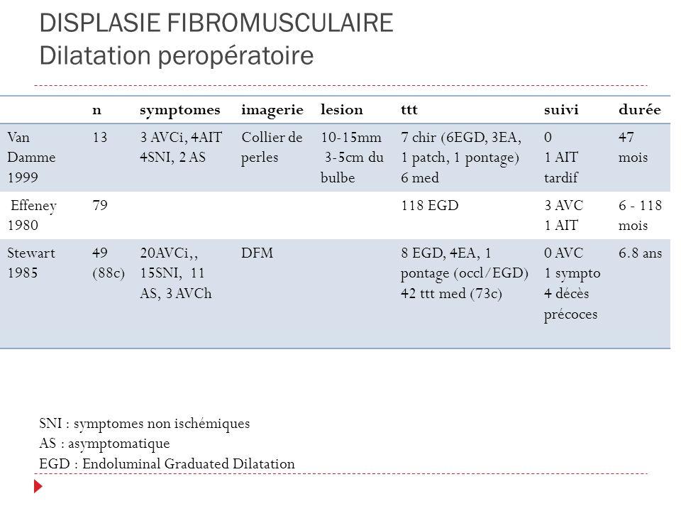 DISPLASIE FIBROMUSCULAIRE Dilatation peropératoire nsymptomesimagerielesiontttsuividurée Van Damme 1999 133 AVCi, 4AIT 4SNI, 2 AS Collier de perles 10