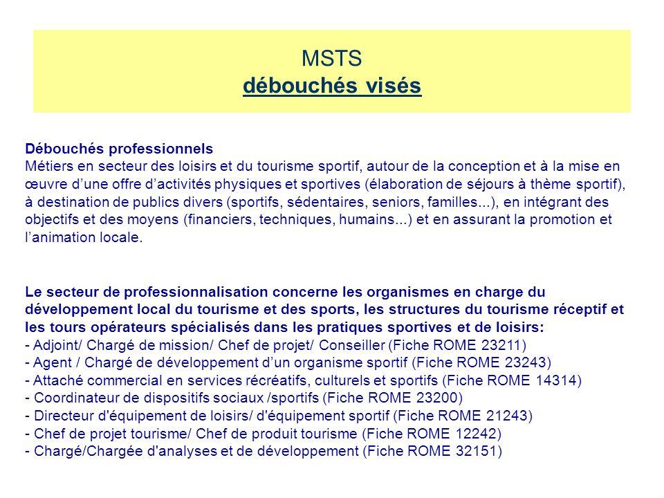 MSTS débouchés visés Débouchés professionnels Métiers en secteur des loisirs et du tourisme sportif, autour de la conception et à la mise en œuvre dun